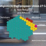 Islam only 3 to 6% of Europe's religious makup